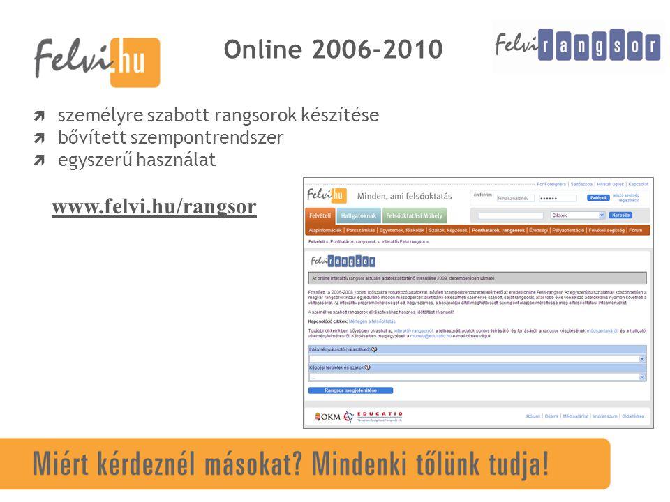 Online 2006-2010 www.felvi.hu/rangsor  személyre szabott rangsorok készítése  bővített szempontrendszer  egyszerű használat