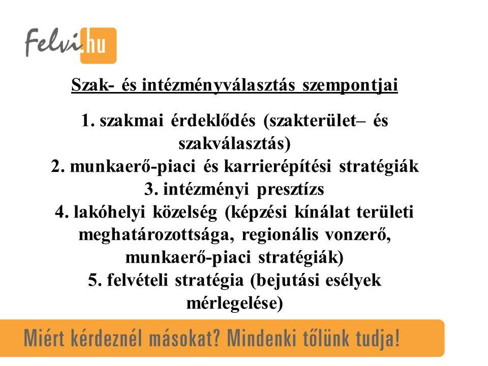 Szak- és intézményválasztás szempontjai 1. szakmai érdeklődés (szakterület– és szakválasztás) 2.