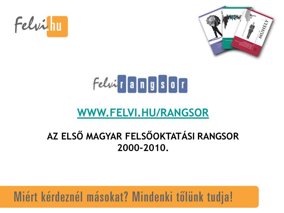WWW.FELVI.HU/RANGSOR AZ ELSŐ MAGYAR FELSŐOKTATÁSI RANGSOR 2000-2010.