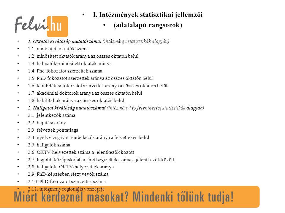 I. Intézmények statisztikai jellemzői (adatalapú rangsorok) 1.