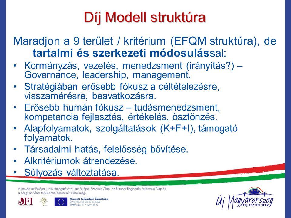 Díj Modell struktúra Maradjon a 9 terület / kritérium (EFQM struktúra), de tartalmi és szerkezeti módosulással: Kormányzás, vezetés, menedzsment (irányítás ) – Governance, leadership, management.