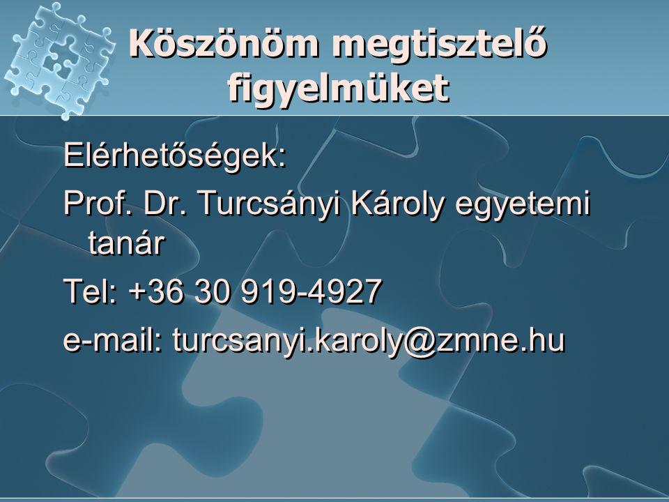 Köszönöm megtisztelő figyelmüket Elérhetőségek: Prof. Dr. Turcsányi Károly egyetemi tanár Tel: +36 30 919-4927 e-mail: turcsanyi.karoly@zmne.hu Elérhe