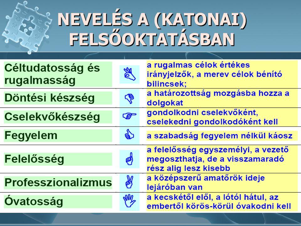 NEVELÉS A (KATONAI) FELSŐOKTATÁSBAN NEVELÉS A (KATONAI) FELSŐOKTATÁSBAN