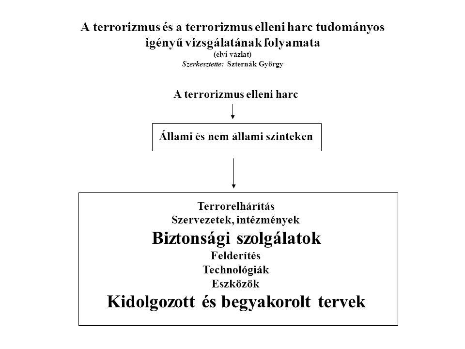 A terrorizmus és a terrorizmus elleni harc tudományos igényű vizsgálatának folyamata (elvi vázlat) Szerkesztette: Szternák György Kapcsolódó kutatások és kutatási területek Történelem Vallástörténet Szociológia Pszichológia Kriminológia Jogtudomány Államigazgatás Kommunikáció Politikatudomány Idegenforgalom Geopolitika Geostratégia Biztonságpolitika Számítástechnika Közgazdaságtan Kémia Technológia Válságelméletek