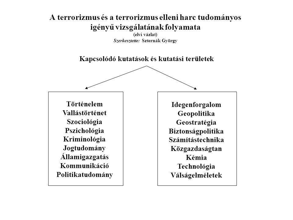 A terrorizmus és a terrorizmus elleni harc tudományos igényű vizsgálatának folyamata (elvi vázlat) Szerkesztette: Szternák György Kapcsolódó kutatások