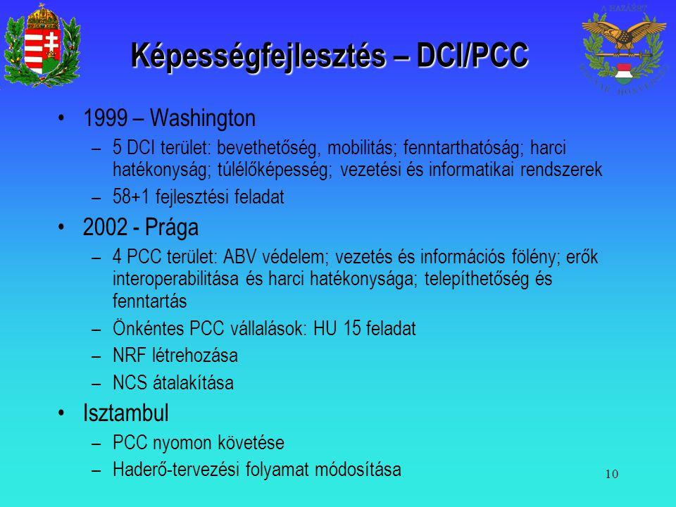 10 Képességfejlesztés – DCI/PCC 1999 – Washington –5 DCI terület: bevethetőség, mobilitás; fenntarthatóság; harci hatékonyság; túlélőképesség; vezetés