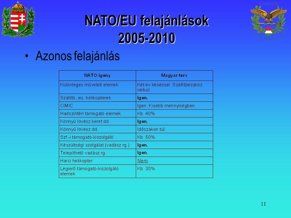 11 NATO/EU felajánlások 2005-2010 Azonos felajánlás