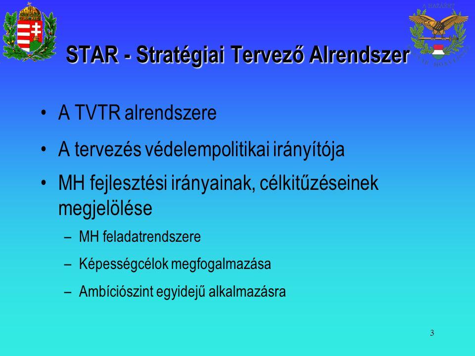3 STAR - Stratégiai Tervező Alrendszer A TVTR alrendszere A tervezés védelempolitikai irányítója MH fejlesztési irányainak, célkitűzéseinek megjelölés