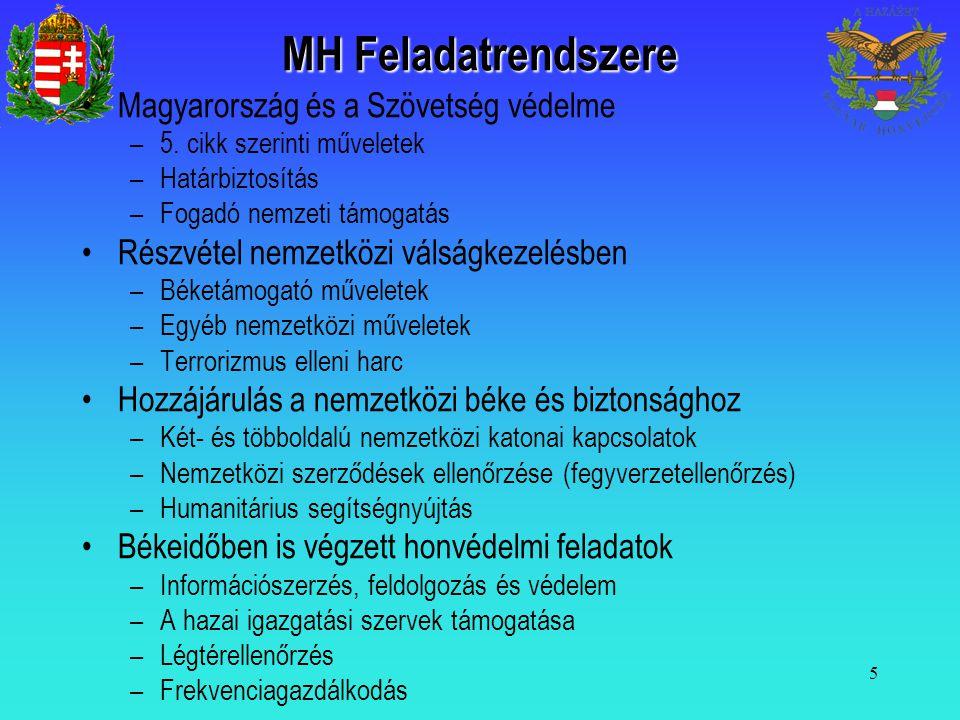 5 MH Feladatrendszere Magyarország és a Szövetség védelme –5. cikk szerinti műveletek –Határbiztosítás –Fogadó nemzeti támogatás Részvétel nemzetközi