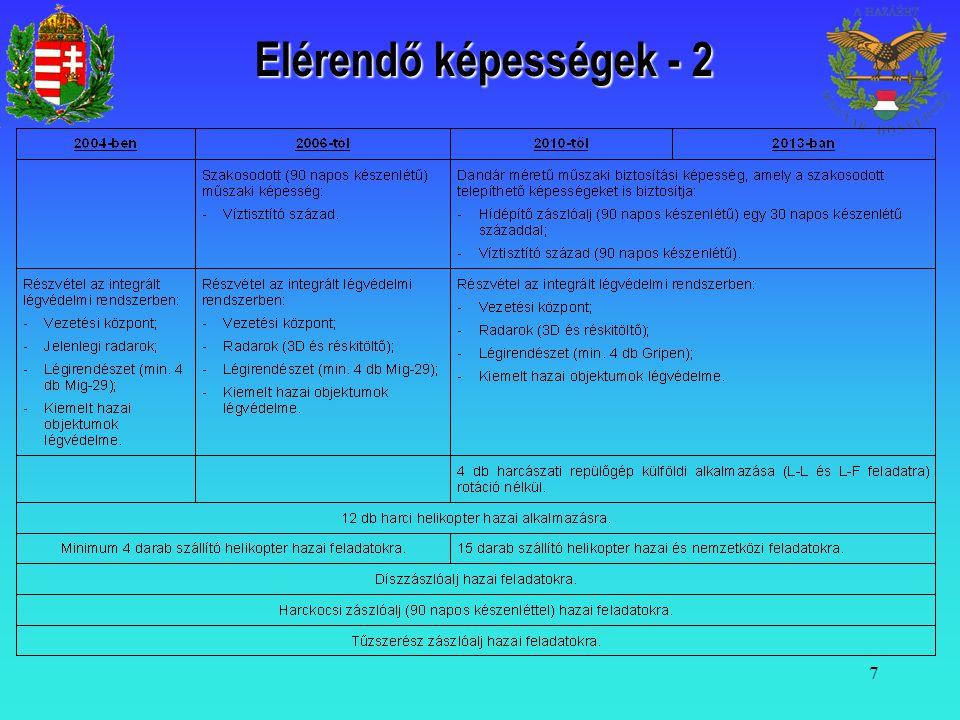 7 Elérendő képességek - 2