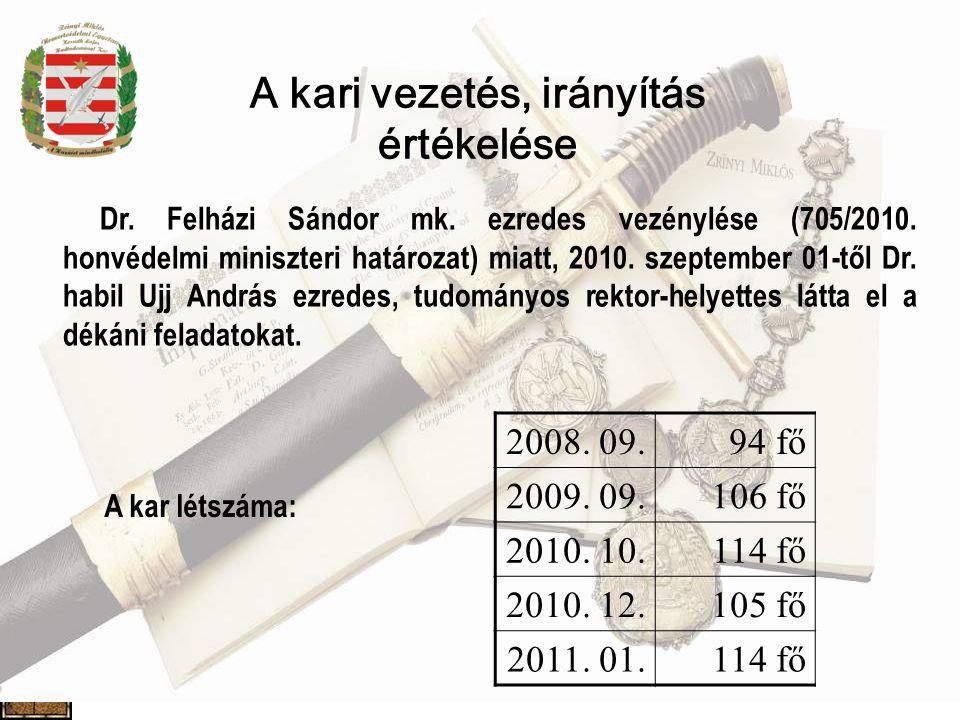 A kari kiadványozás 1.Hadtudományi Szemle; 2.Társadalom és Honvédelem.