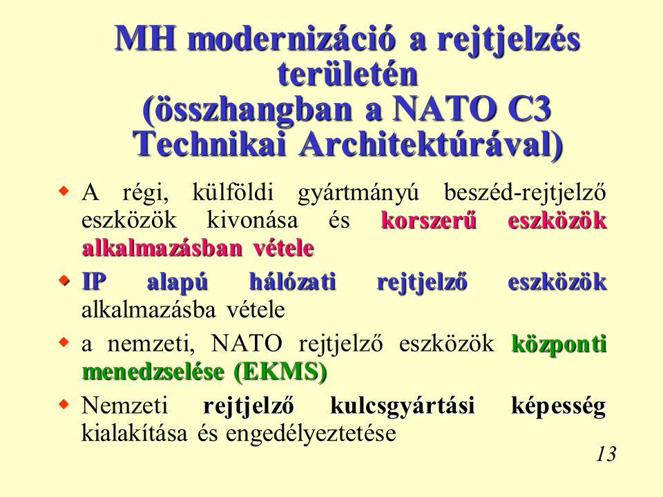 13 MH modernizáció a rejtjelzés területén (összhangban a NATO C3 Technikai Architektúrával) korszerű eszközök alkalmazásban vétele  A régi, külföldi