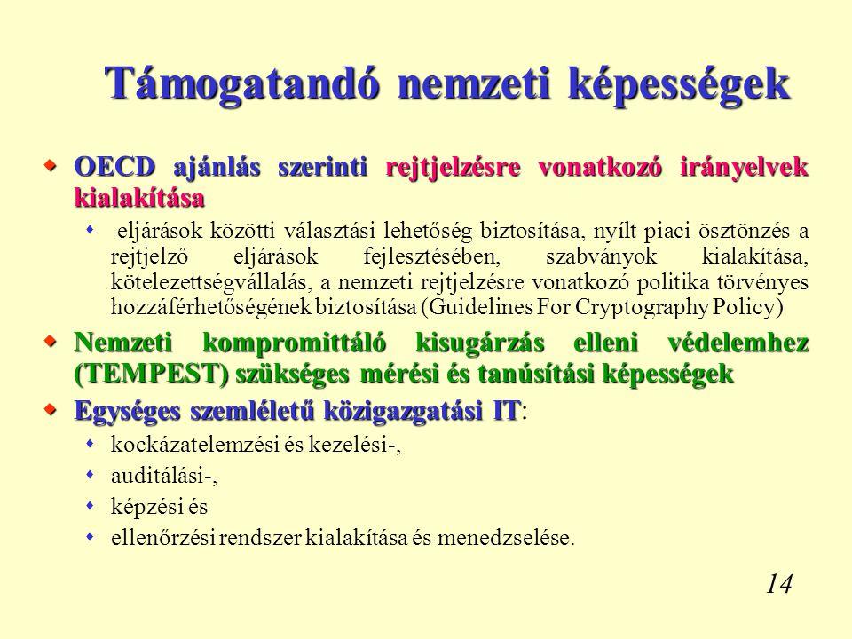 14 Támogatandó nemzeti képességek  OECD ajánlás szerintirejtjelzésre vonatkozó irányelvek kialakítása  OECD ajánlás szerinti rejtjelzésre vonatkozó