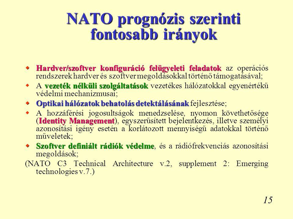 15 NATO prognózis szerinti fontosabb irányok  Hardver/szoftver konfiguráció felügyeleti feladatok  Hardver/szoftver konfiguráció felügyeleti feladat