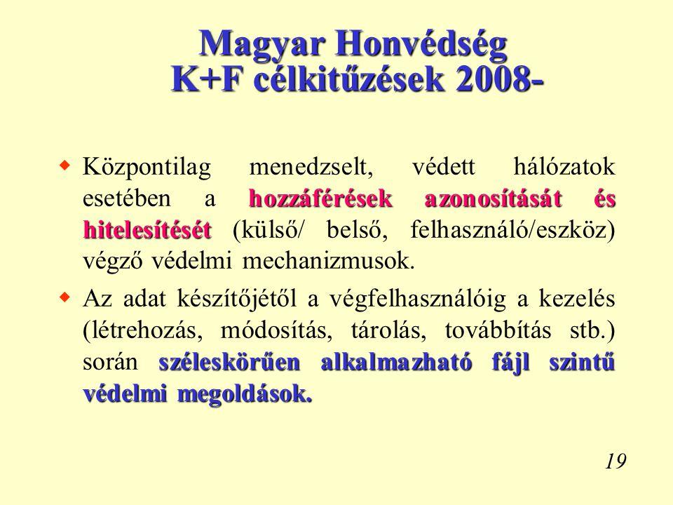 19 Magyar Honvédség K+F célkitűzések 2008- hozzáférések azonosítását és hitelesítését  Központilag menedzselt, védett hálózatok esetében a hozzáférés