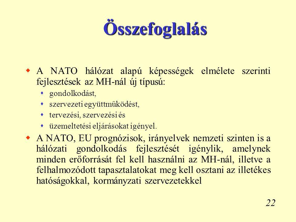 22 Összefoglalás  A NATO hálózat alapú képességek elmélete szerinti fejlesztések az MH-nál új típusú:  gondolkodást,  szervezeti együttműködést, 