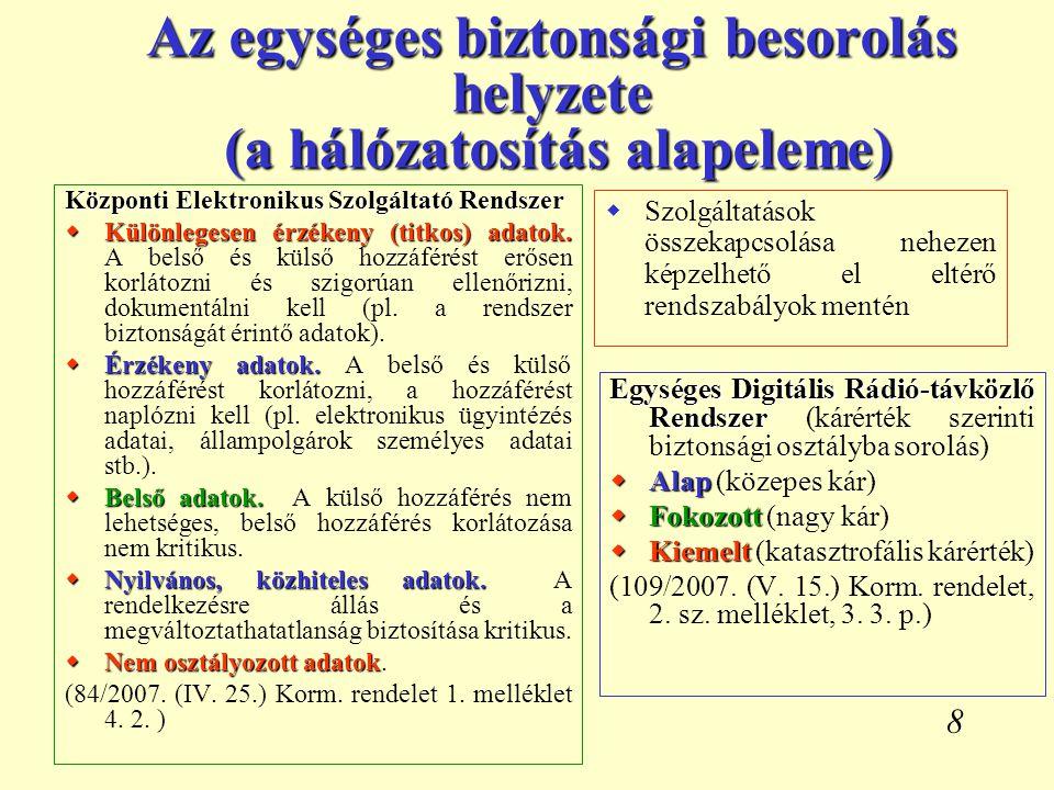 19 Magyar Honvédség K+F célkitűzések 2008- hozzáférések azonosítását és hitelesítését  Központilag menedzselt, védett hálózatok esetében a hozzáférések azonosítását és hitelesítését (külső/ belső, felhasználó/eszköz) végző védelmi mechanizmusok.