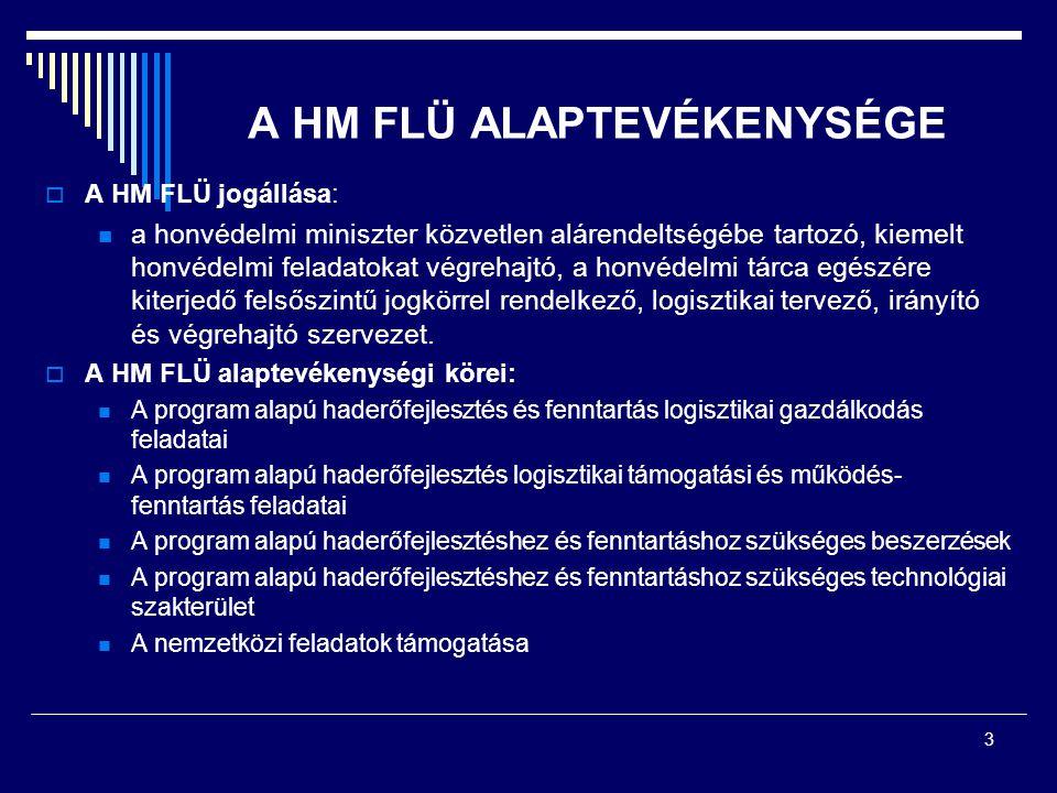3 A HM FLÜ ALAPTEVÉKENYSÉGE  A HM FLÜ jogállása: a honvédelmi miniszter közvetlen alárendeltségébe tartozó, kiemelt honvédelmi feladatokat végrehajtó