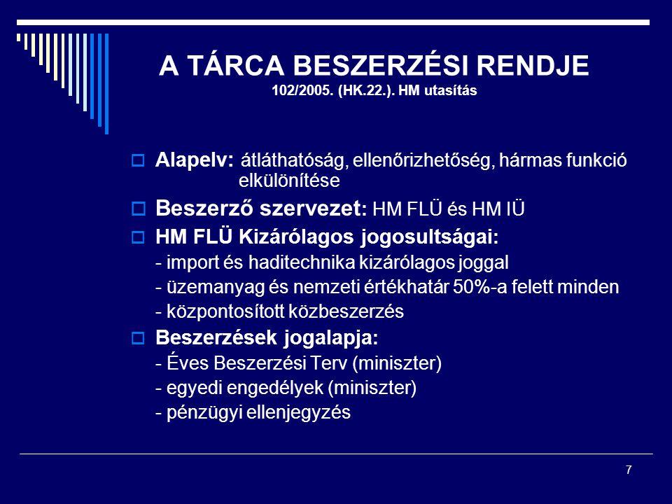 7 A TÁRCA BESZERZÉSI RENDJE 102/2005. (HK.22.). HM utasítás  Alapelv: átláthatóság, ellenőrizhetőség, hármas funkció elkülönítése  Beszerző szerveze