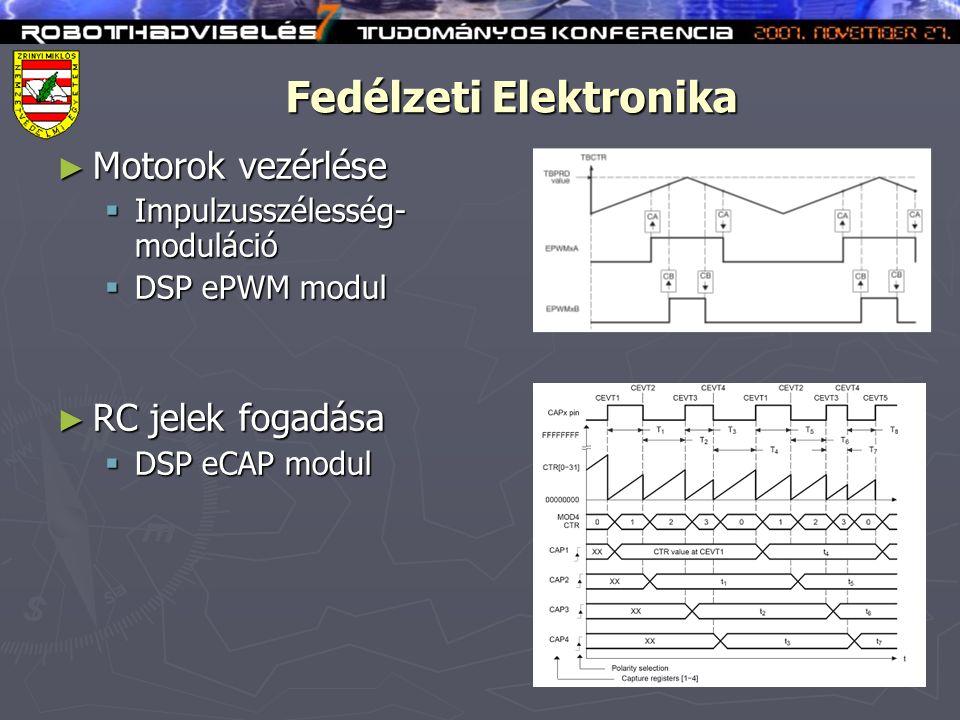Fedélzeti Elektronika ► Motorok vezérlése  Impulzusszélesség- moduláció  DSP ePWM modul ► RC jelek fogadása  DSP eCAP modul