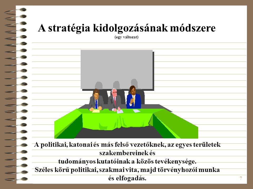 7 A stratégia kidolgozásának módszere (egy változat) A politikai, katonai és más felső vezetőknek, az egyes területek szakembereinek és tudományos kut
