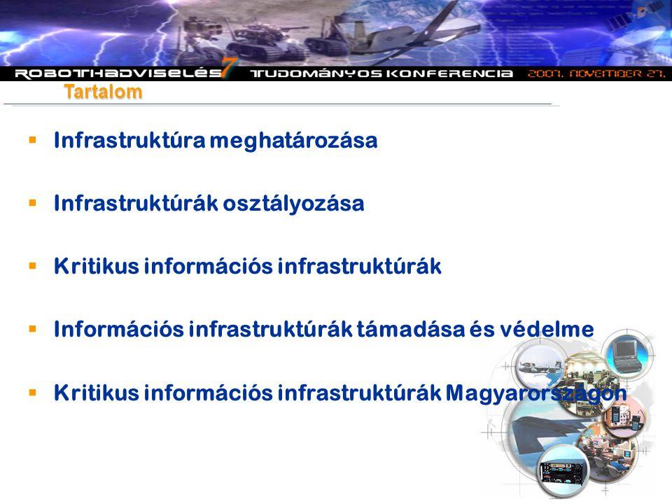 Tartalom  Infrastruktúra meghatározása  Infrastruktúrák osztályozása  Kritikus információs infrastruktúrák  Információs infrastruktúrák támadása és védelme  Kritikus információs infrastruktúrák Magyarországon
