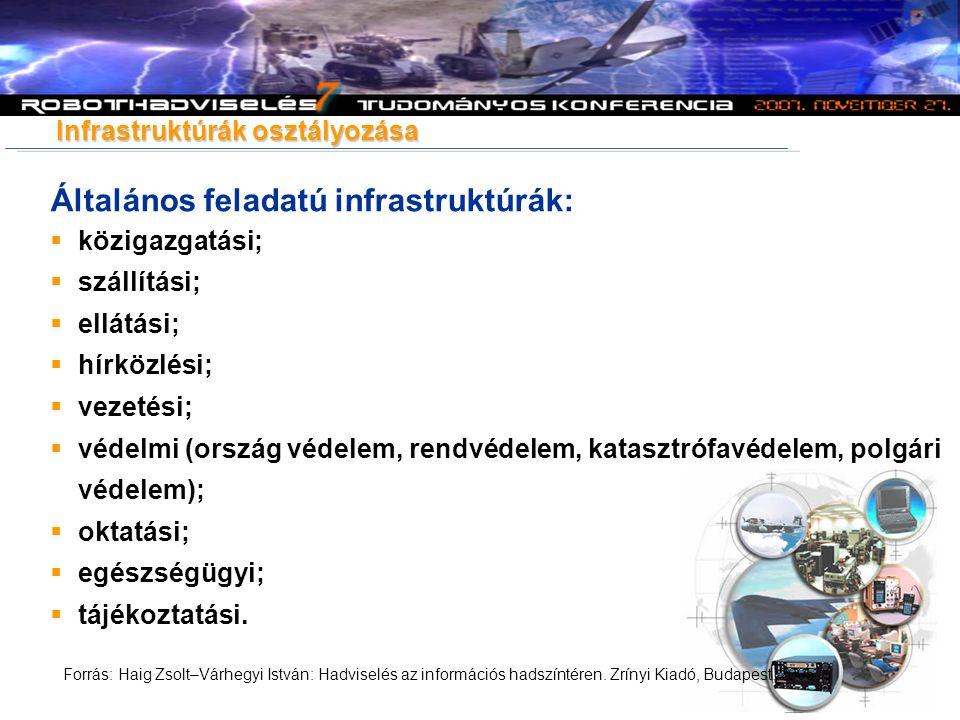 Általános feladatú infrastruktúrák:  közigazgatási;  szállítási;  ellátási;  hírközlési;  vezetési;  védelmi (ország védelem, rendvédelem, katas