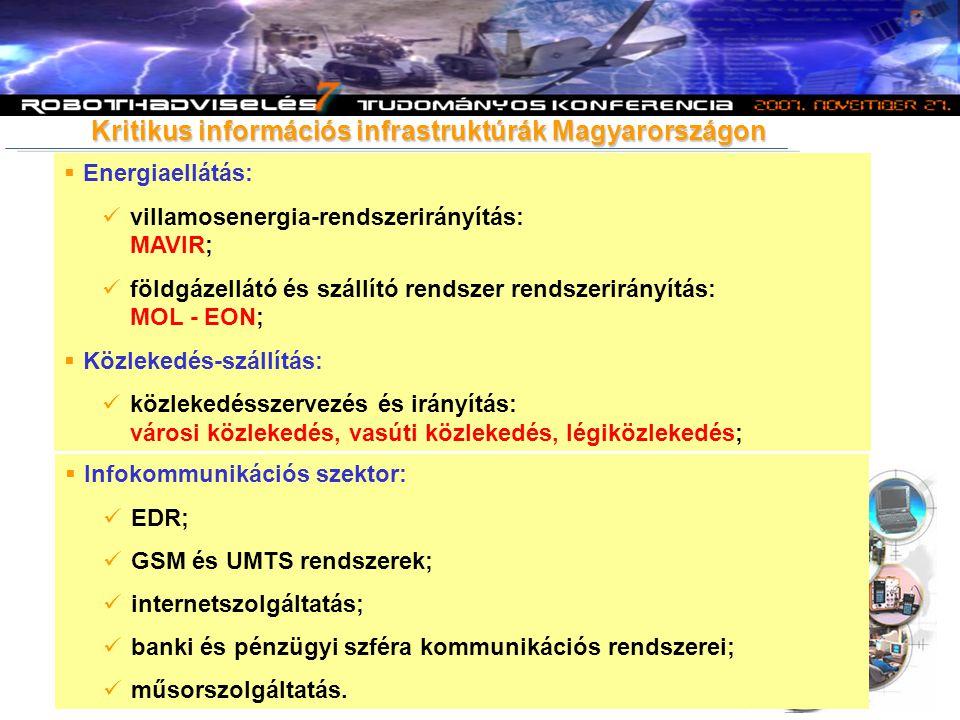Kritikus információs infrastruktúrák Magyarországon  Energiaellátás: villamosenergia-rendszerirányítás: MAVIR; földgázellátó és szállító rendszer rendszerirányítás: MOL - EON;  Közlekedés-szállítás: közlekedésszervezés és irányítás: városi közlekedés, vasúti közlekedés, légiközlekedés;  Infokommunikációs szektor: EDR; GSM és UMTS rendszerek; internetszolgáltatás; banki és pénzügyi szféra kommunikációs rendszerei; műsorszolgáltatás.