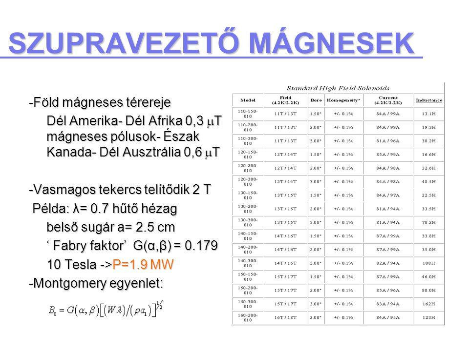 SZUPRAVEZETŐ MÁGNESEK -Föld mágneses térereje Dél Amerika- Dél Afrika 0,3  T mágneses pólusok- Észak Kanada- Dél Ausztrália 0,6  T -Vasmagos tekercs telítődik 2 T Példa: λ= 0.7 hűtő hézag Példa: λ= 0.7 hűtő hézag belső sugár a= 2.5 cm ' Fabry faktor' G(α,β) = 0.179 10 Tesla ->P=1.9 MW -Montgomery egyenlet: