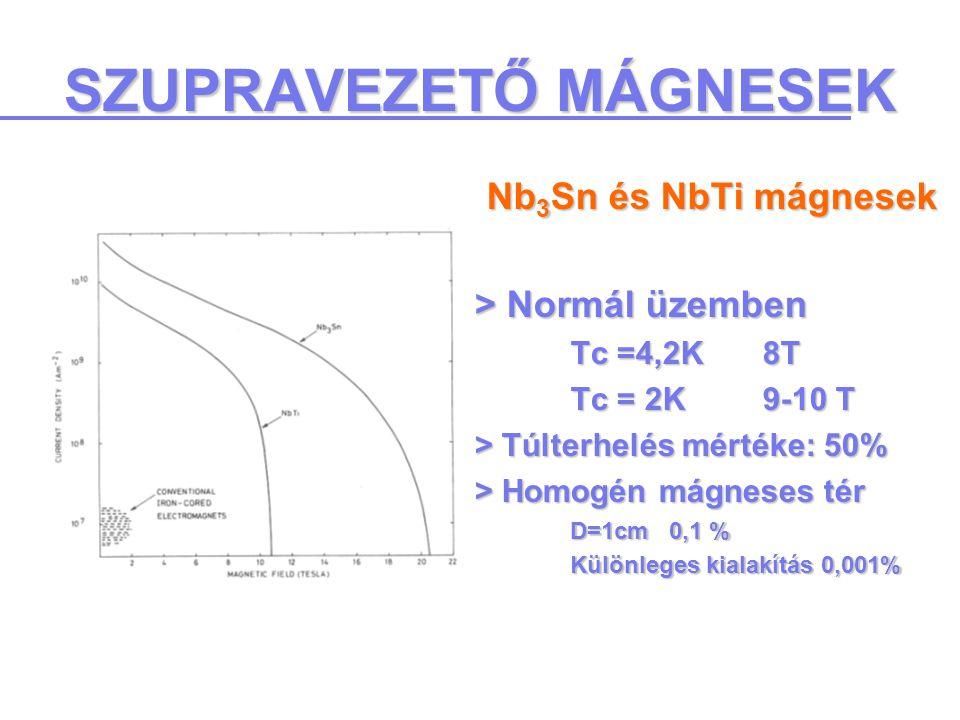 SZUPRAVEZETŐ MÁGNESEK Nb 3 Sn és NbTi mágnesek > Normál üzemben Tc =4,2K8T Tc = 2K9-10 T > Túlterhelés mértéke: 50% > Homogén mágneses tér D=1cm 0,1 % Különleges kialakítás 0,001%