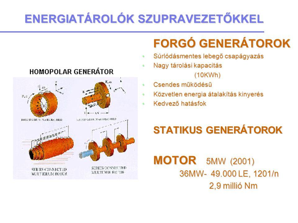 ENERGIATÁROLÓK SZUPRAVEZETŐKKEL  FORGÓ GENERÁTOROK  Súrlódásmentes lebegő csapágyazás  Nagy tárolási kapacitás  (10KWh)  Csendes működésű  Közvetlen energia átalakítás kinyerés  Kedvező hatásfok  STATIKUS GENERÁTOROK  MOTOR 5MW (2001)  36MW- 49.000 LE, 1201/n 2,9 millió Nm