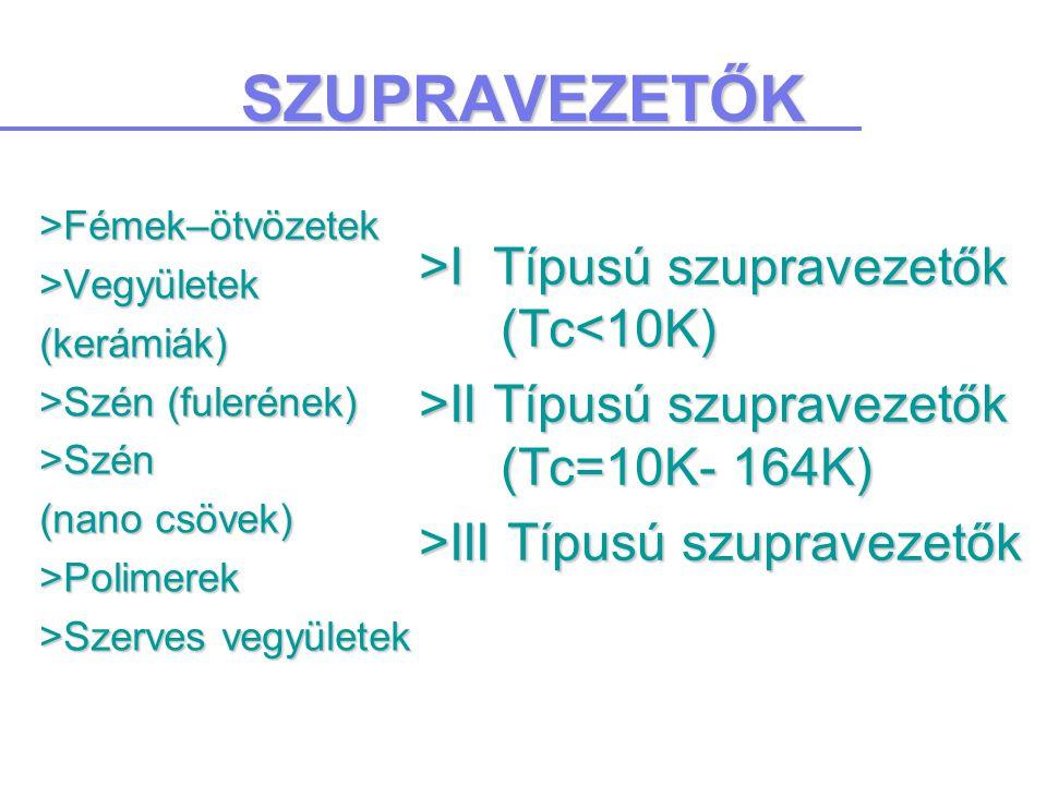 SZUPRAVEZETŐK >Fémek–ötvözetek>Vegyületek(kerámiák) >Szén (fulerének) >Szén (nano csövek) >Polimerek >Szerves vegyületek >I Típusú szupravezetők (Tc I Típusú szupravezetők (Tc<10K) >II Típusú szupravezetők (Tc=10K- 164K) >III Típusú szupravezetők