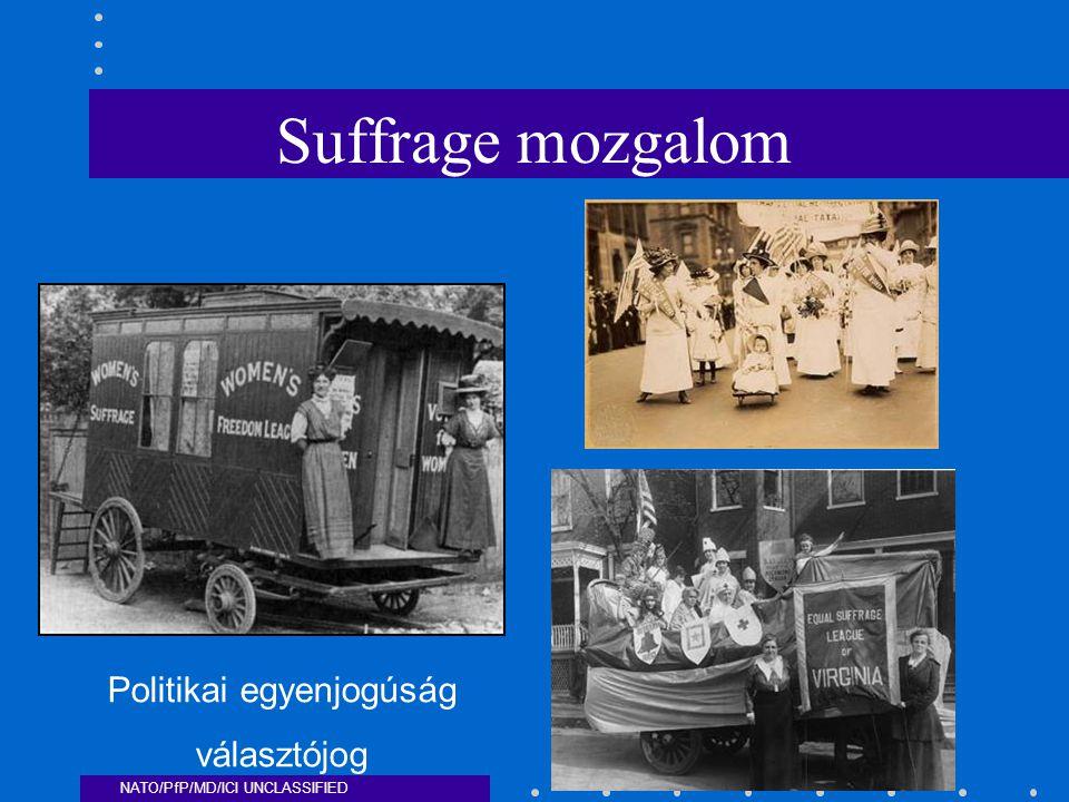 NATO/PfP/MD/ICI UNCLASSIFIED Suffrage mozgalom Politikai egyenjogúság választójog