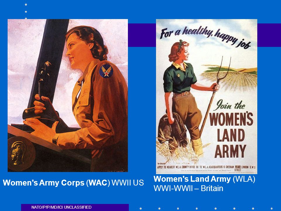 NATO/PfP/MD/ICI UNCLASSIFIED Women s Army Corps (WAC) WWII US Women s Land Army (WLA) WWI-WWII – Britain