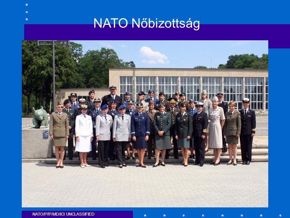 NATO/PfP/MD/ICI UNCLASSIFIED NATO Nőbizottság