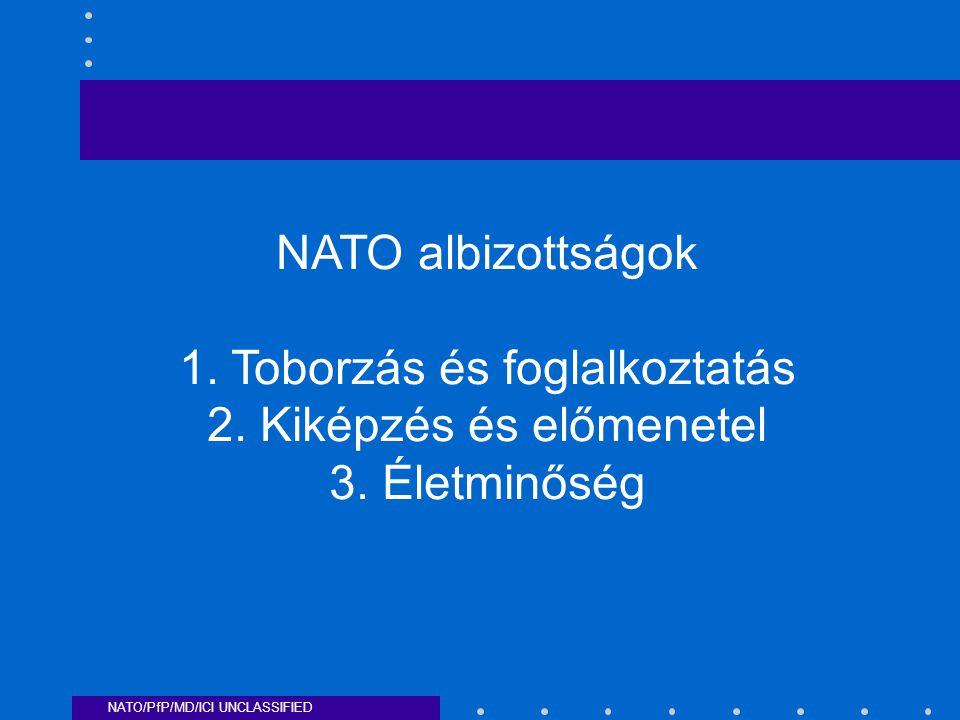 NATO/PfP/MD/ICI UNCLASSIFIED NATO albizottságok 1.