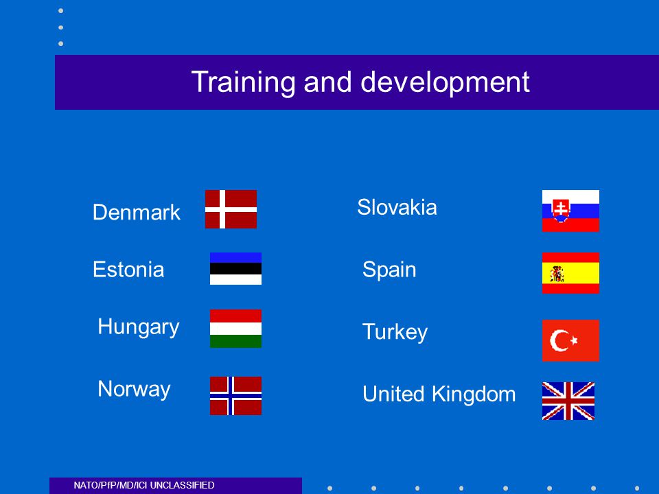 NATO/PfP/MD/ICI UNCLASSIFIED Training and development Denmark Estonia Hungary Norway Slovakia Spain Turkey United Kingdom