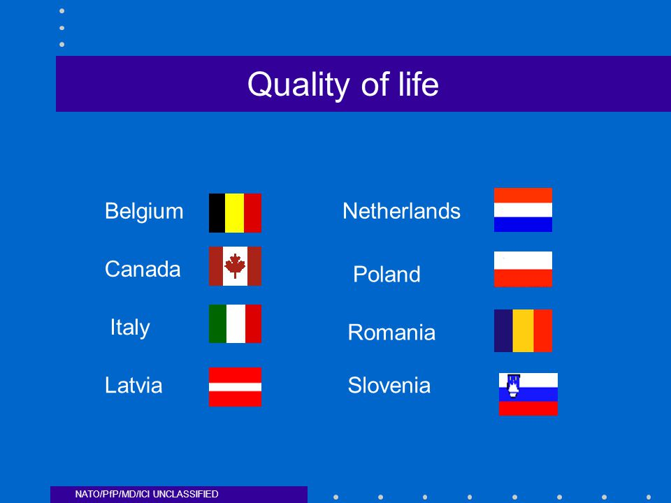 NATO/PfP/MD/ICI UNCLASSIFIED Quality of life Belgium Canada Italy Latvia Netherlands Poland Romania Slovenia