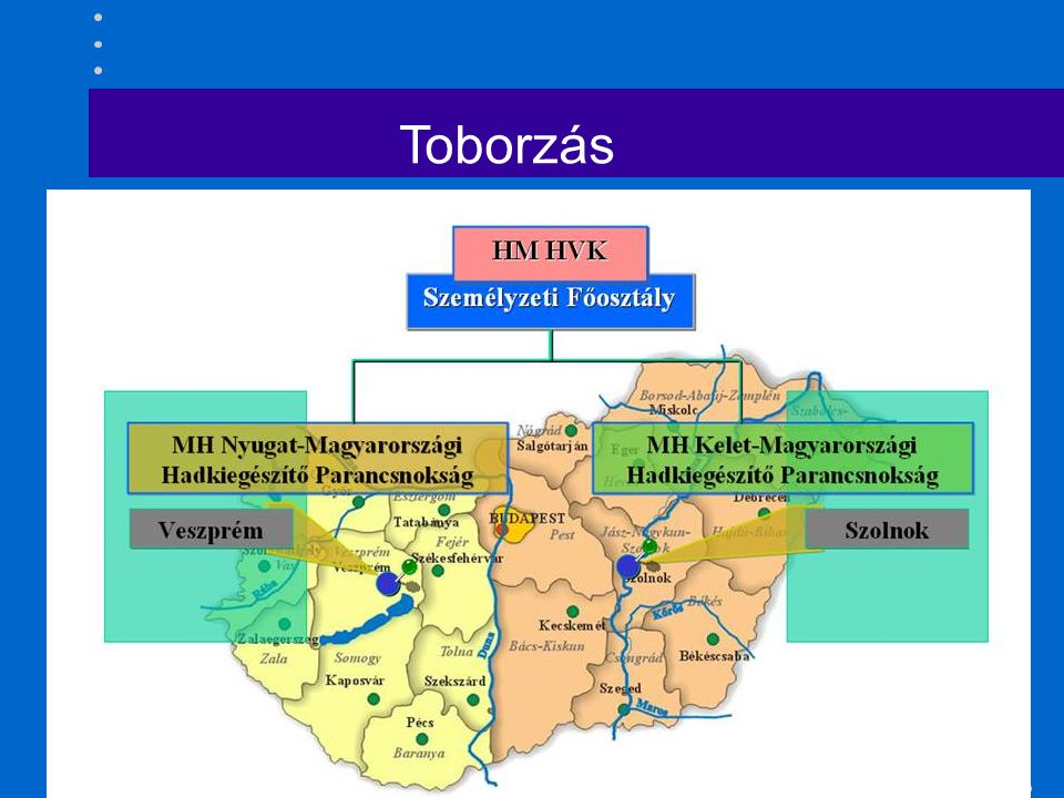 NATO/PfP/MD/ICI UNCLASSIFIED Toborzás