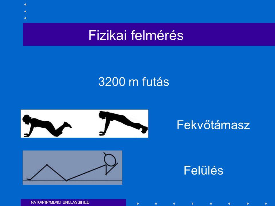 NATO/PfP/MD/ICI UNCLASSIFIED Fekvőtámasz Felülés Fizikai felmérés 3200 m futás