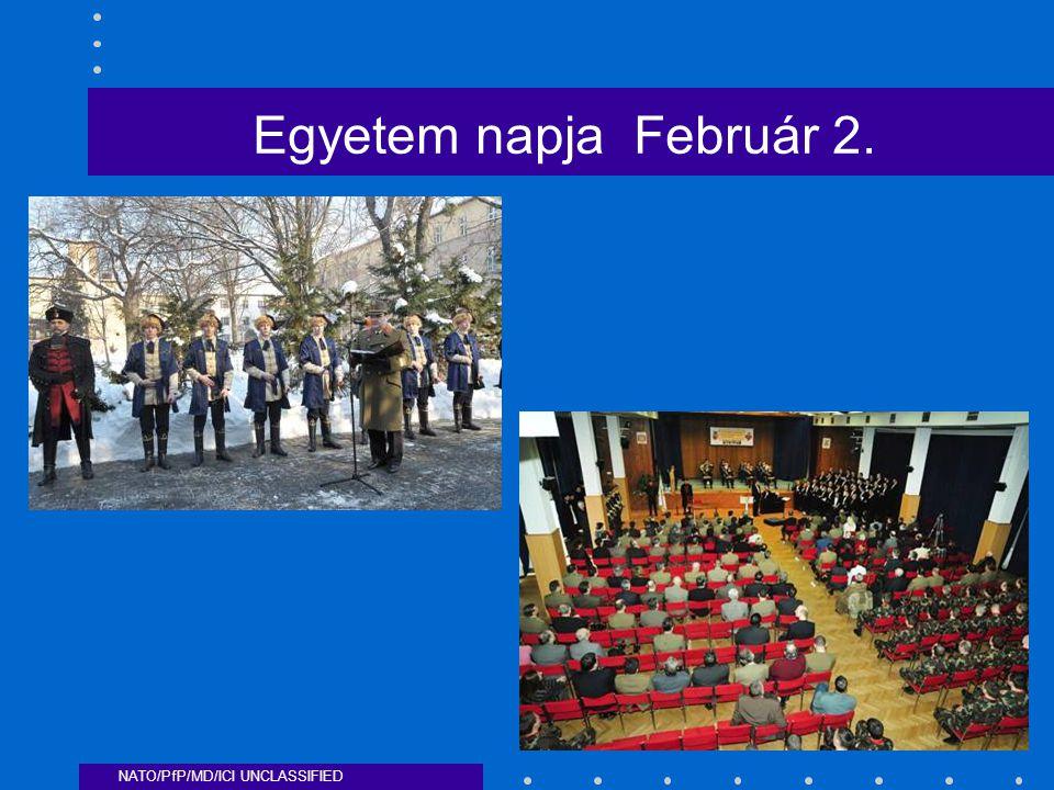 NATO/PfP/MD/ICI UNCLASSIFIED Egyetem napja Február 2.