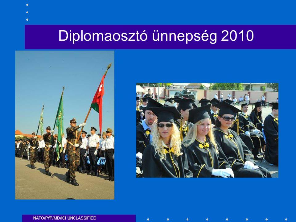 NATO/PfP/MD/ICI UNCLASSIFIED Diplomaosztó ünnepség 2010