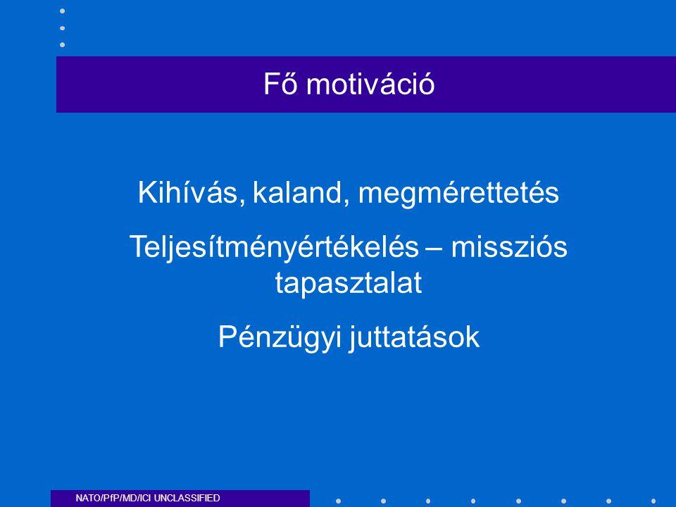 NATO/PfP/MD/ICI UNCLASSIFIED Fő motiváció Kihívás, kaland, megmérettetés Teljesítményértékelés – missziós tapasztalat Pénzügyi juttatások