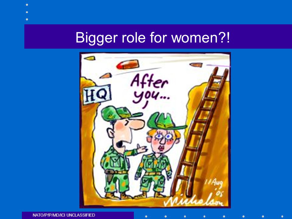 NATO/PfP/MD/ICI UNCLASSIFIED Bigger role for women !