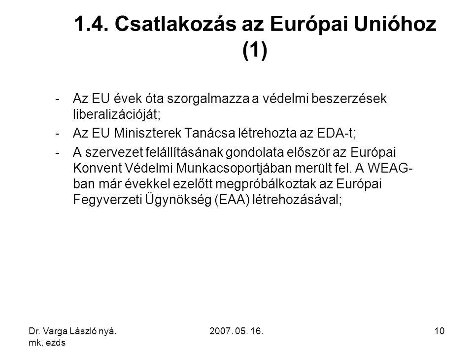 Dr. Varga László nyá. mk. ezds 2007. 05. 16.10 1.4. Csatlakozás az Európai Unióhoz (1) -Az EU évek óta szorgalmazza a védelmi beszerzések liberalizáci