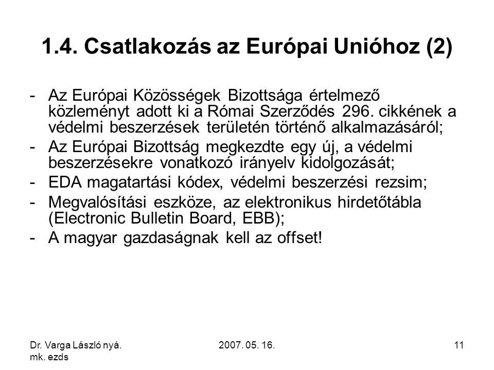 Dr. Varga László nyá. mk. ezds 2007. 05. 16.11 1.4. Csatlakozás az Európai Unióhoz (2) -Az Európai Közösségek Bizottsága értelmező közleményt adott ki