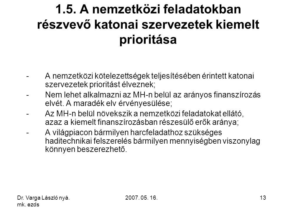Dr. Varga László nyá. mk. ezds 2007. 05. 16.13 1.5. A nemzetközi feladatokban részvevő katonai szervezetek kiemelt prioritása -A nemzetközi kötelezett