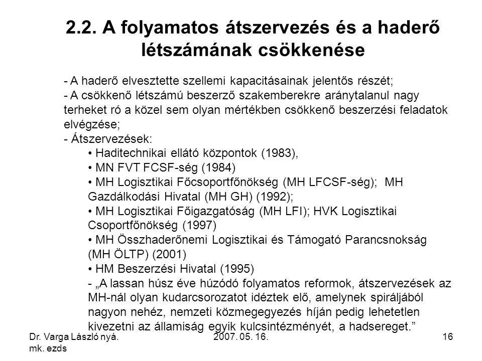 Dr. Varga László nyá. mk. ezds 2007. 05. 16.16 2.2. A folyamatos átszervezés és a haderő létszámának csökkenése - A haderő elvesztette szellemi kapaci