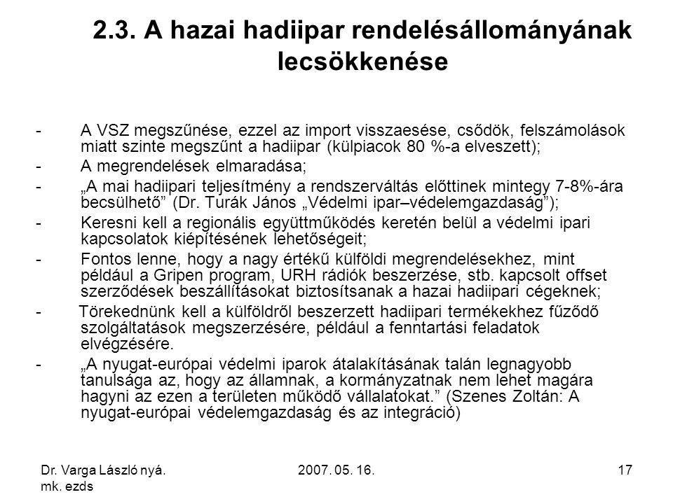 Dr. Varga László nyá. mk. ezds 2007. 05. 16.17 2.3. A hazai hadiipar rendelésállományának lecsökkenése -A VSZ megszűnése, ezzel az import visszaesése,