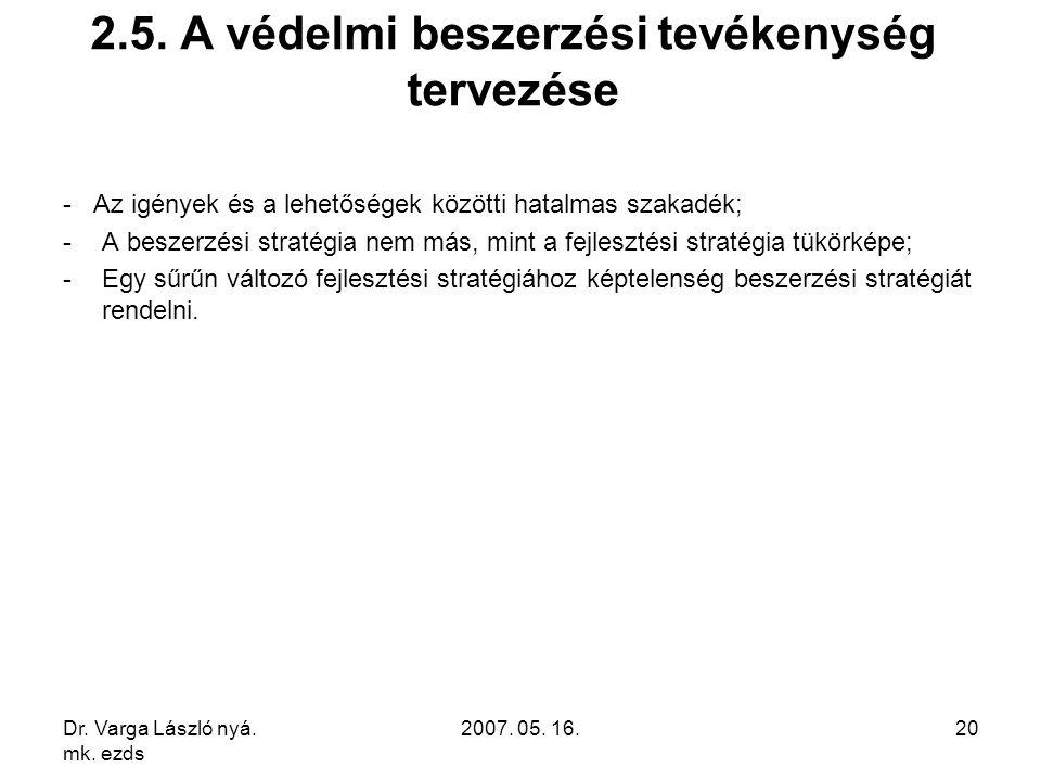 Dr. Varga László nyá. mk. ezds 2007. 05. 16.20 2.5. A védelmi beszerzési tevékenység tervezése - Az igények és a lehetőségek közötti hatalmas szakadék